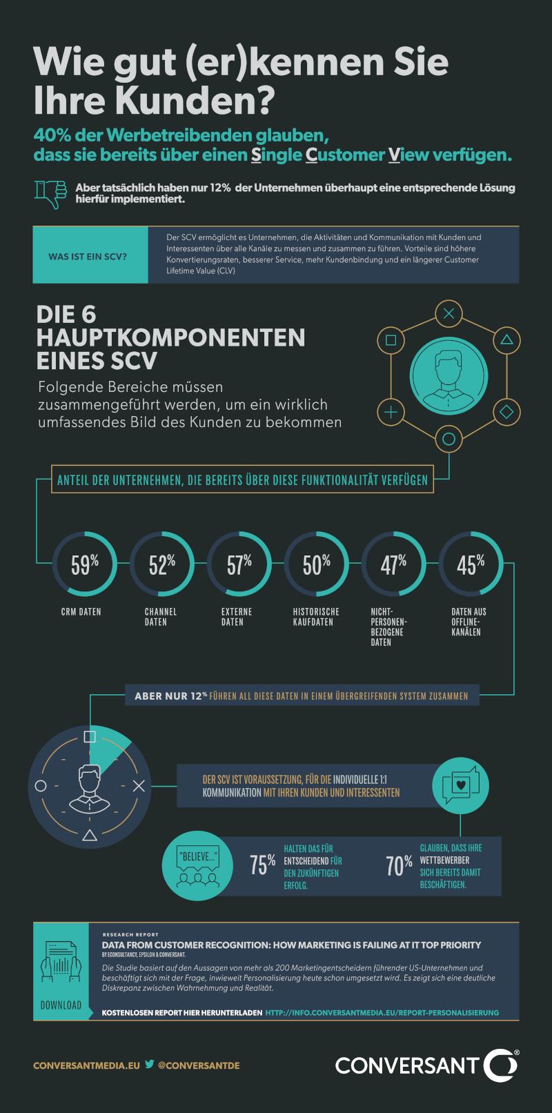 CNVR_ECo_Report_infograph_DE-183396-edited.png