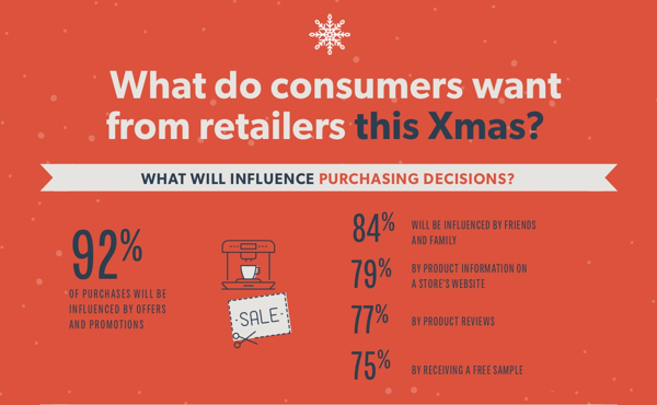 Infographic - what do consumers want from retailers this Christmas_